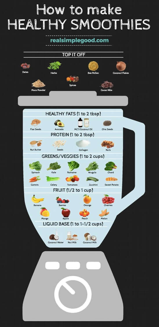 Learn how to make healthy smoothies in just 6 easy steps! Make healthy smoothies that are balanced and nutrient dense by following this easy guide. | realsimplegood.com