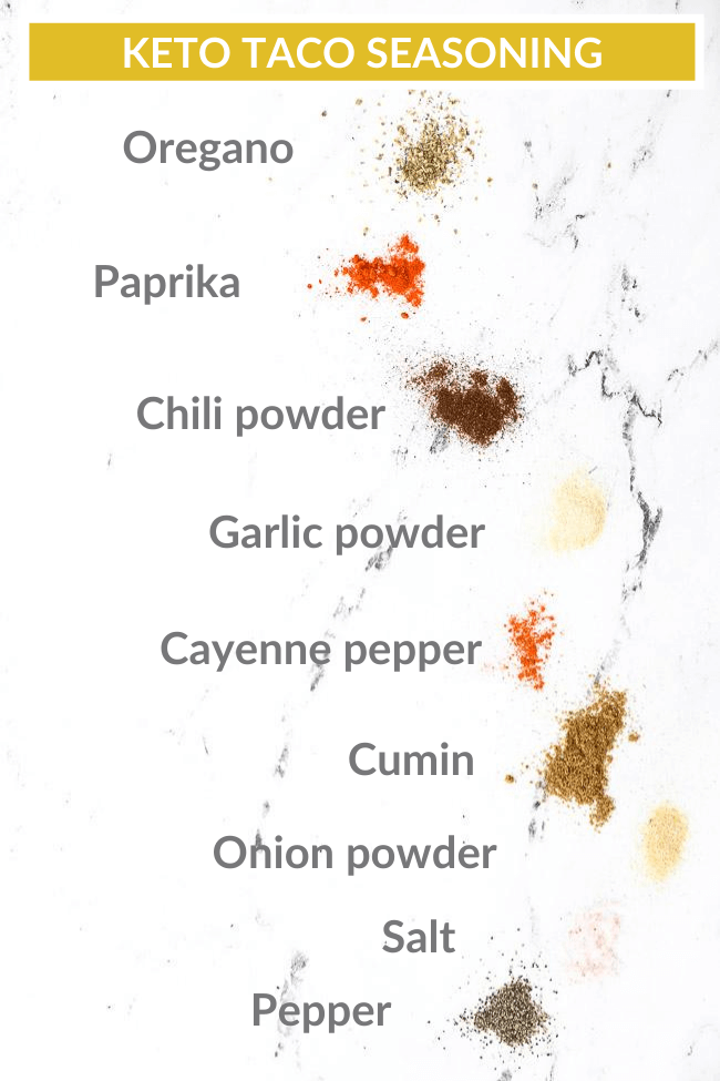 Keto taco seasoning ingredients individually spread out on marble with text overlay
