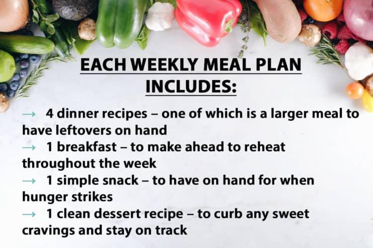 Paleo Meal Plans Detail