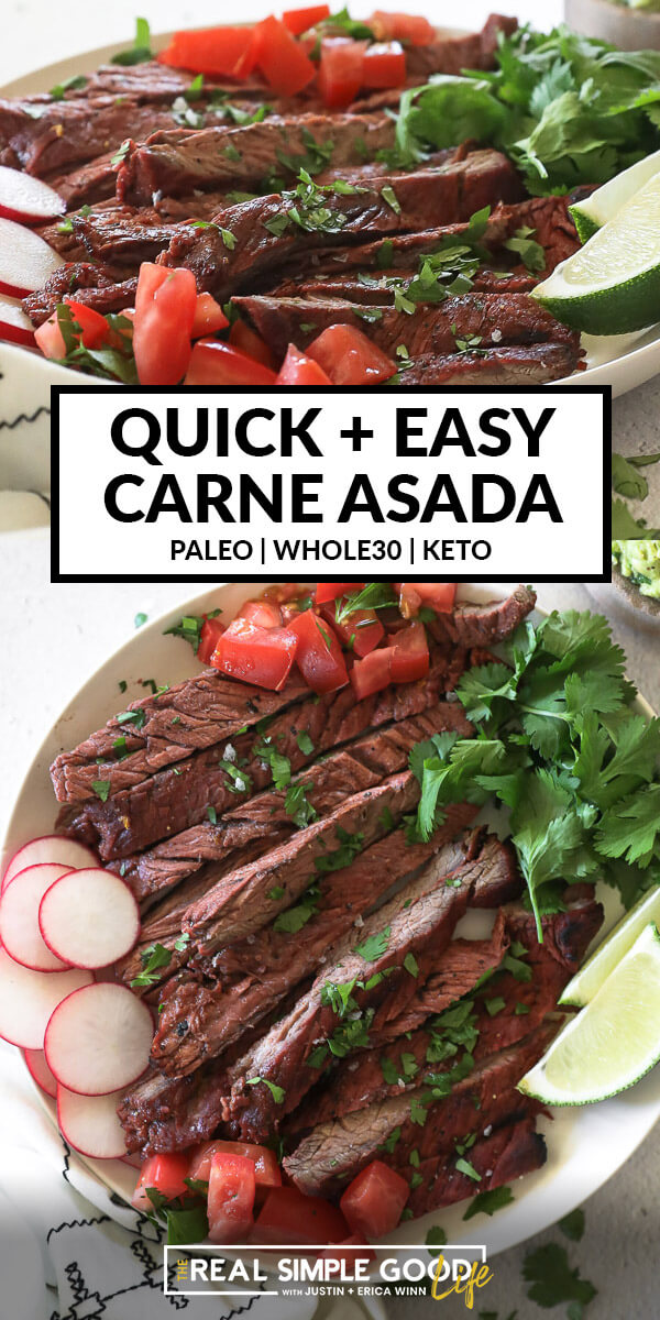 Split image with text in middle. Carne asada cut into strips on plate at top and overhead shot of carne asada on a plate with toppings on bottom