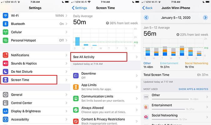 Screen shots of iphone screen time settings and usage