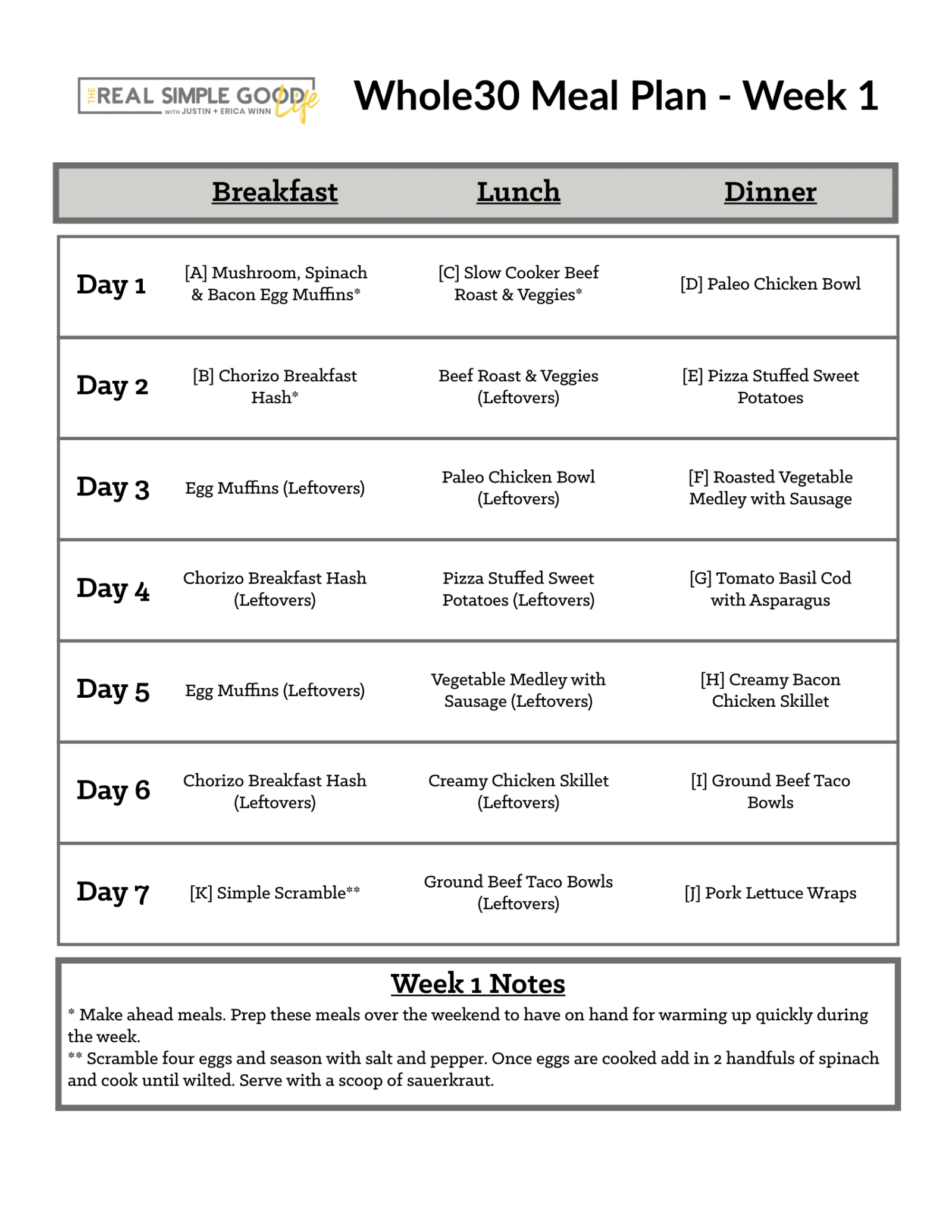 Image of printable Whole 30 Meal Plan with recipes